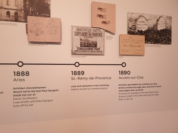 Timeline of Van Gogh's Final Years